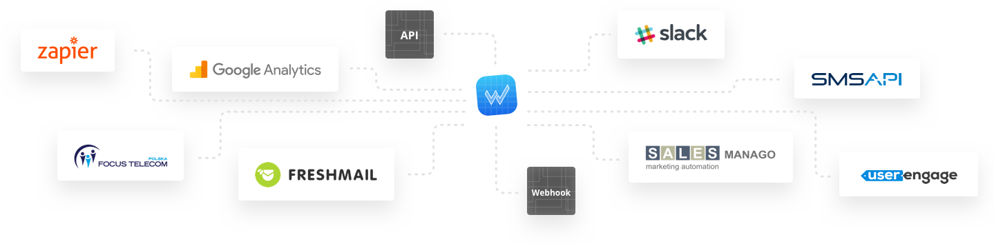 logos of integrated tools
